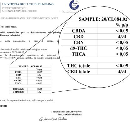 Analisi Olio Sensitiva da 15ml con il 5% di CBD
